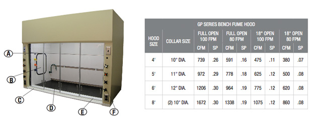 Apex Air GP Series cabinet image with specification table