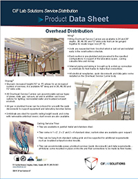 Click to download the Service Distribution PDF